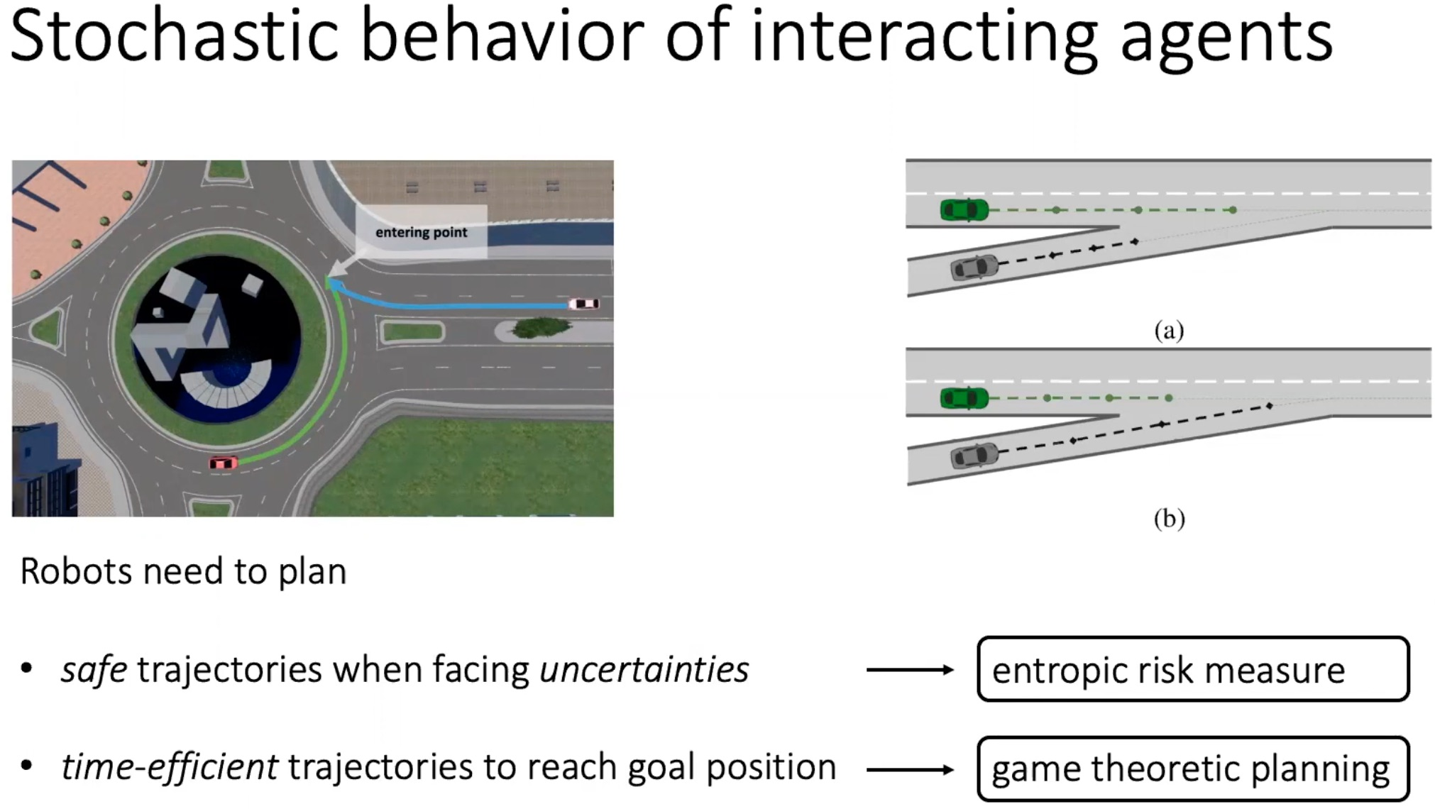 Game-Theoretic Planning for Risk-Aware Interactive Agents