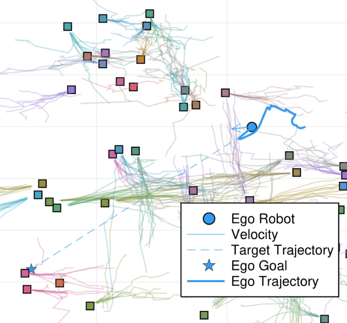 Risk-Sensitive Sequential Action Control with Multi-Modal Human Trajectory Forecasting for Safe Crowd-Robot Interaction