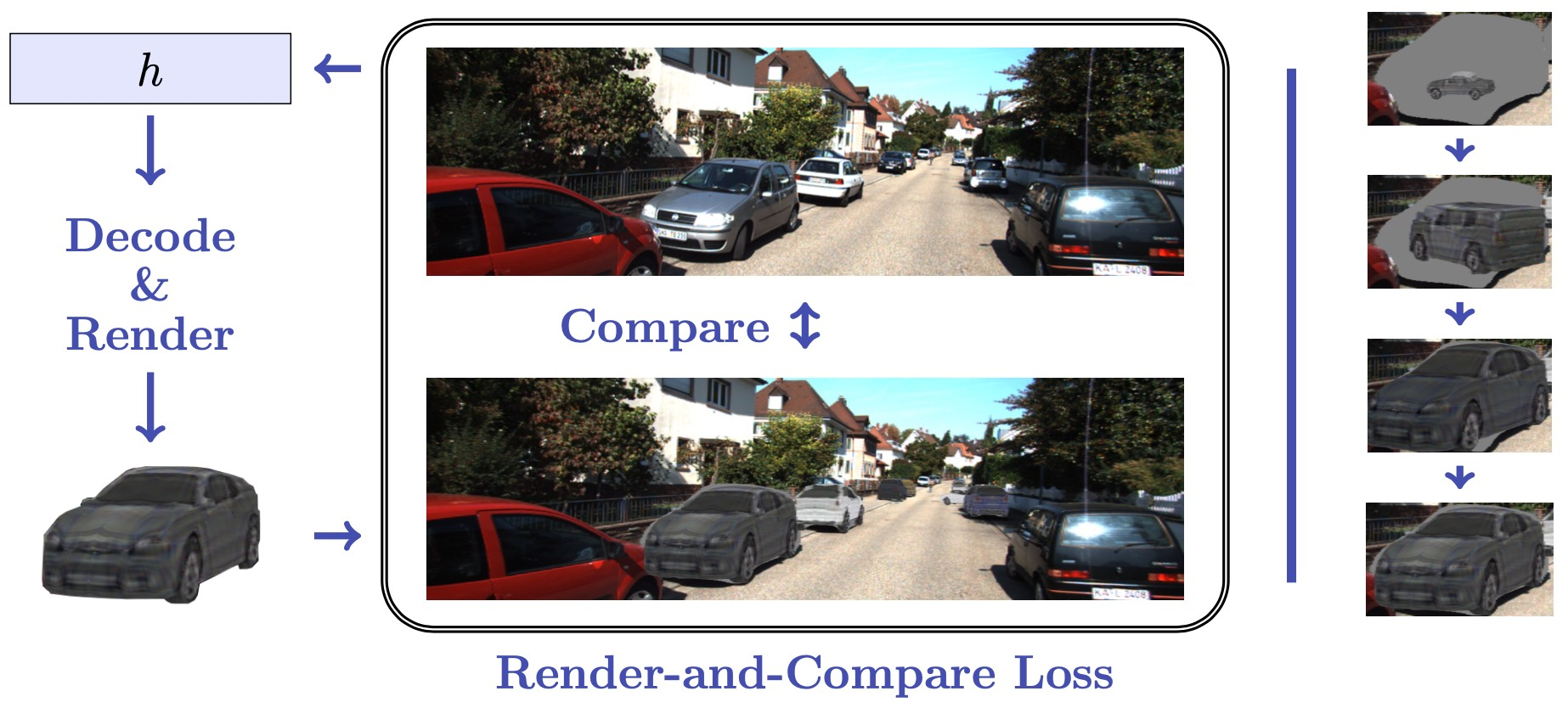 Monocular Differentiable Rendering for Self-Supervised 3D Object Detection